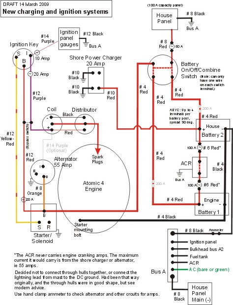 Schematic: tentative plan for new ignition/charging wiring - Moyer on