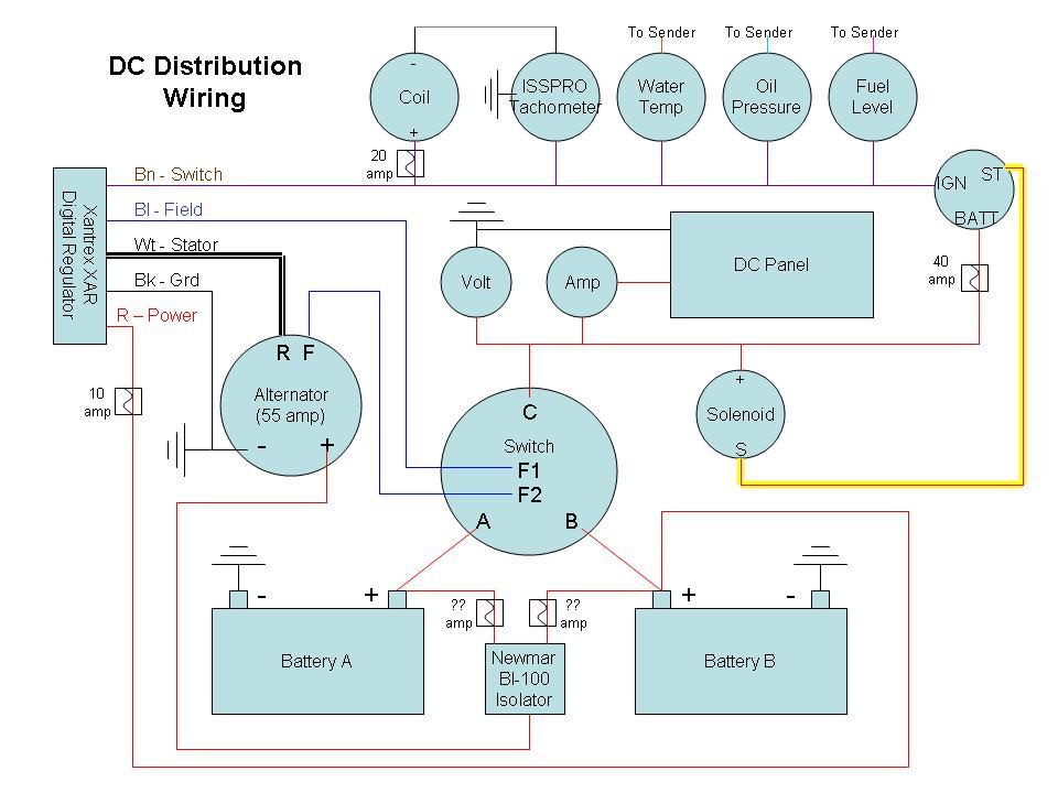 Dc Wiring Diagram Moyer Marine Atomic 4 Community Home Of